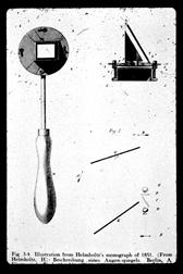 First Ophthalmoscope - Historical Retinal Imaging